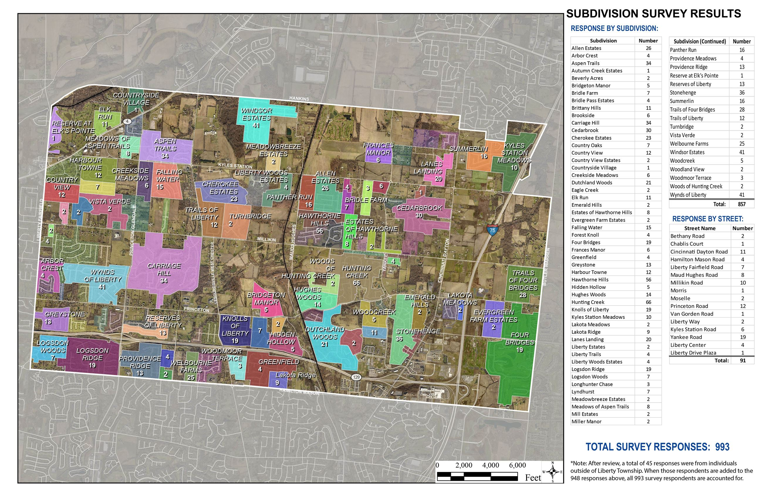 Subdivision Survey Map Final