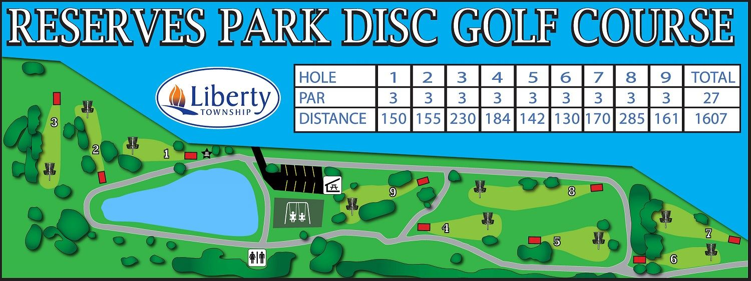 Reserves Park Disc Golf Course hole, par and distance information
